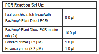 FastAmp Plant Direct PCR Cycling conditions