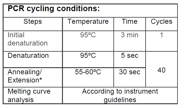 PCR cycling conditions qPProbe based master mix