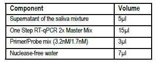 FastAmp Saliva Room Temperature Storage Powder component